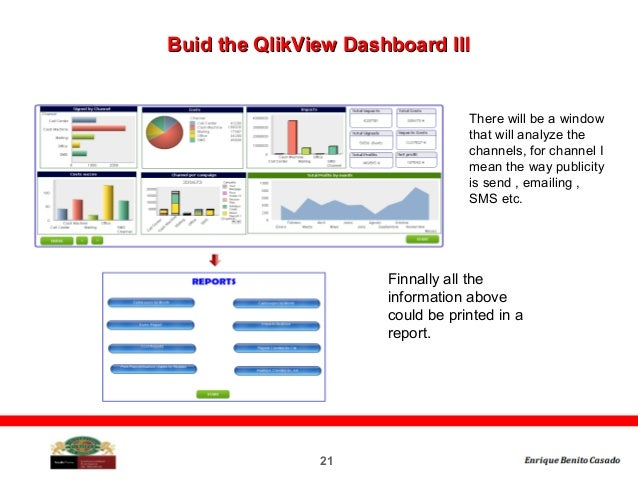 Business intelligence for kids example project for Architecture qlikview