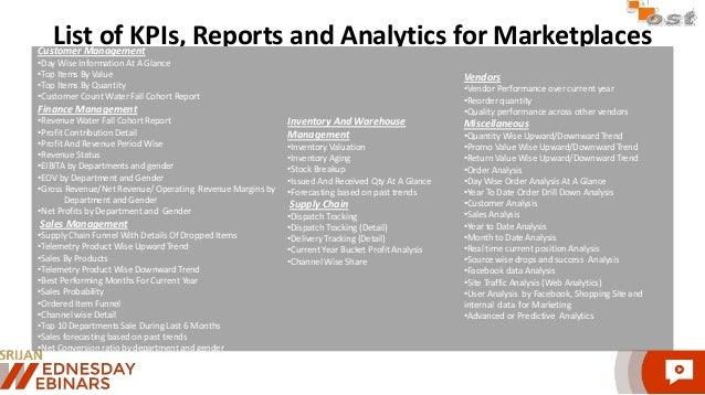 Srijan wednesday webinars analytics for online retail for List of online retailers
