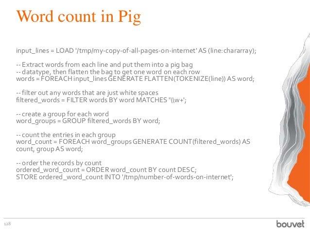 Word count in Piginput_lines =