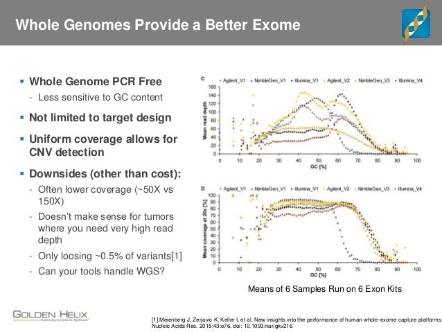Accurate Annotations: Updates to the NHLBI Exome Sequencing Project Variant Catalog