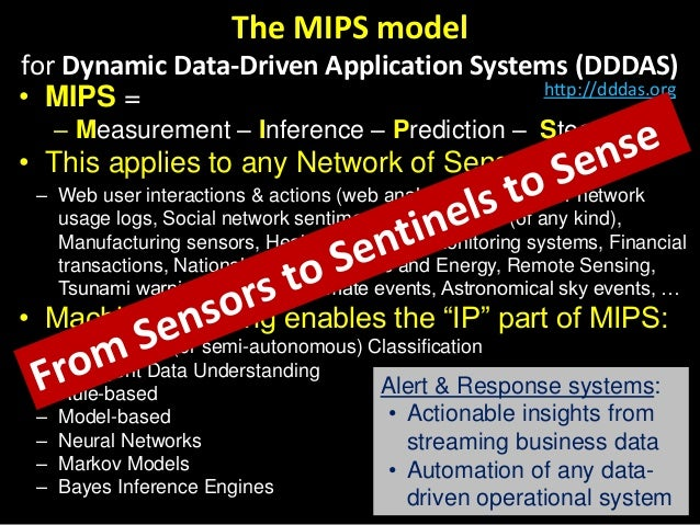 The MIPS model for Dynamic Data-Driven Application Systems (DDDAS) • MIPS = – Measurement – Inference – Prediction – Steer...