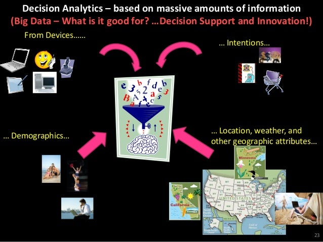Decision Analytics – based on massive amounts of information (Big Data – What is it good for? …Decision Support and Innova...