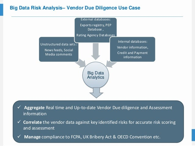 36 © 2015 MetricStream, Inc. All Rights Reserved. Big Data Risk Analysis– Vendor Due Diligence Use Case Big Data Analytics...