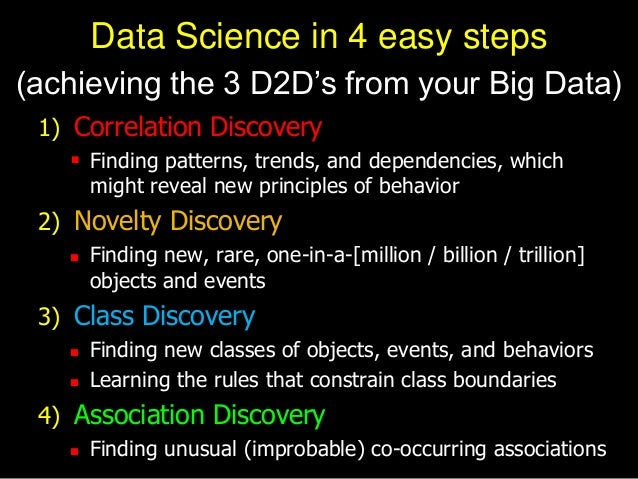 1) Correlation Discovery  Finding patterns, trends, and dependencies, which might reveal new principles of behavior 2) No...