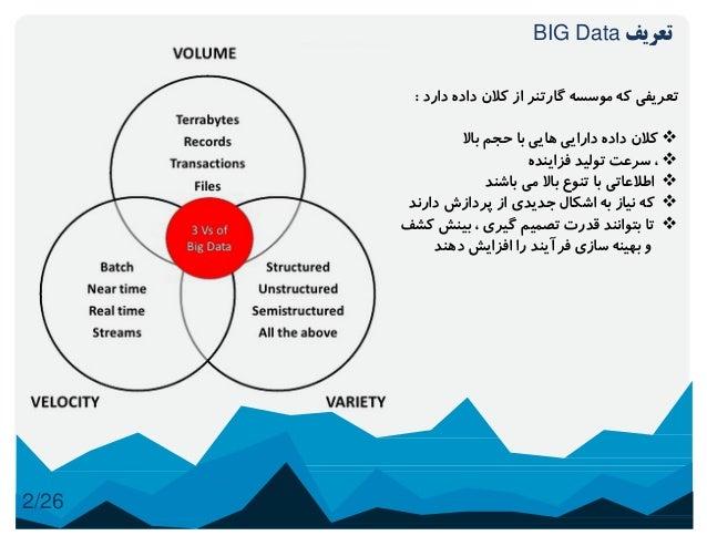 بیگ دیتا Slide 3