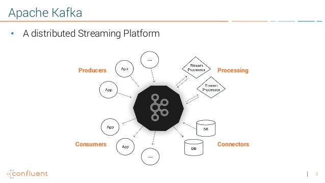 Building Stream Processing Applications with Apache Kafka