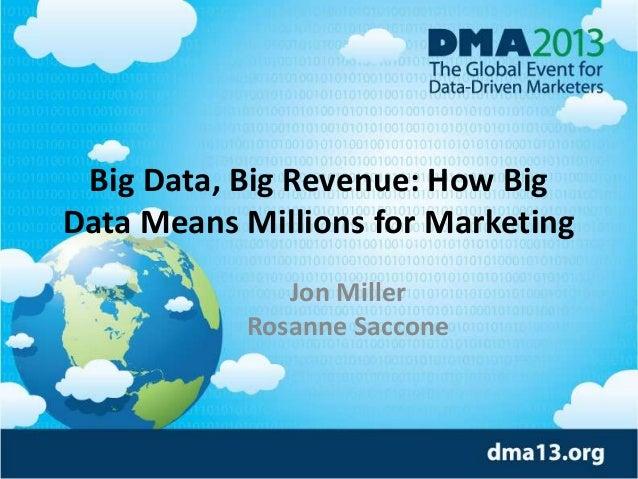 Big Data, Big Revenue: How Big Data Means Millions for Marketing Jon Miller Rosanne Saccone