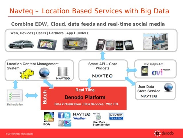 Big Data with Data Virtualization (session 3 from Packed Lunch Webina…