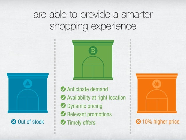 Big Data in Retail - Examples in Action