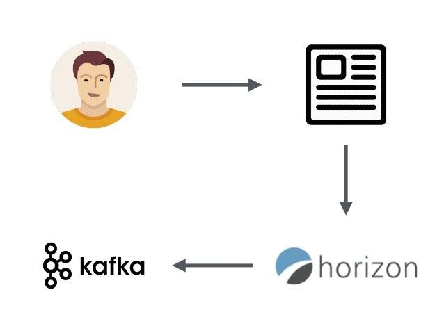 Algoritmos • Collaborative Filtering • Content-Based • ALS