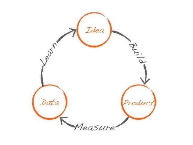 Frentes de ação • Recomendação • Conhecimento sobre o usuário • Plataforma de dados