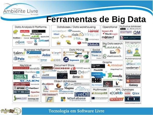 Ferramentas de Big Data