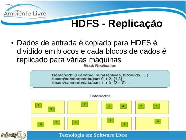 HDFS - Replicação ● Dados de entrada é copiado para HDFS é dividido em blocos e cada blocos de dados é replicado para ...