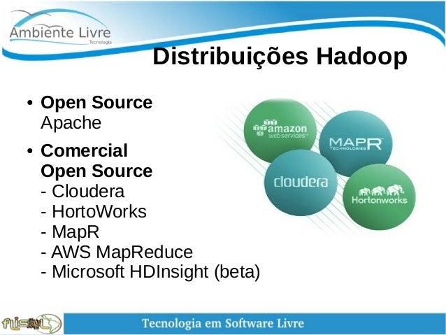 Distribuições Hadoop ● Open Source Apache ● Comercial Open Source - Cloudera - HortoWorks - MapR - AWS MapReduce - Mic...