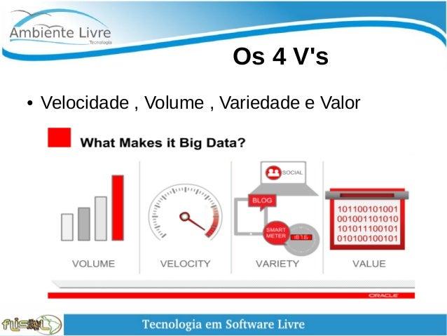 Os 4 V's ● Velocidade , Volume , Variedade e Valor