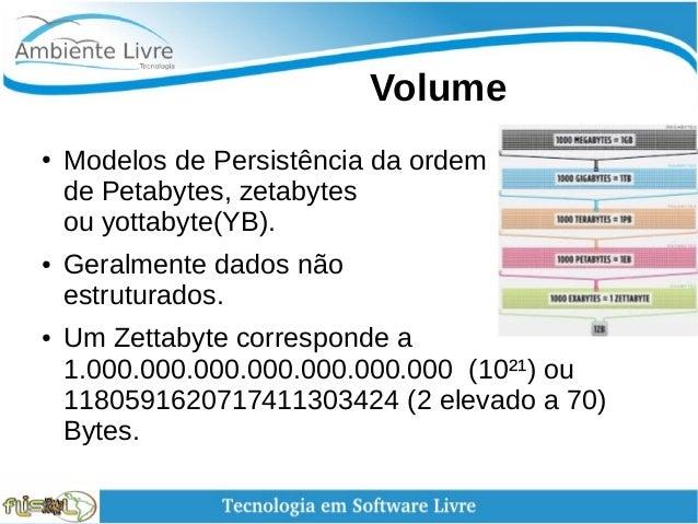 Volume ● Modelos de Persistência da ordem de Petabytes, zetabytes ou yottabyte(YB). ● Geralmente dados não estruturado...