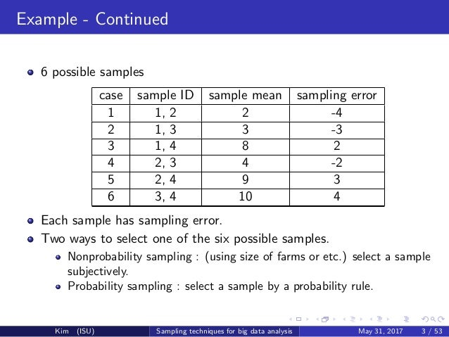 sampling techniques and data analysis Data analysis and sampling introductory terminology and methodology related to data analysis and statistical sampling employ random sampling techniques.