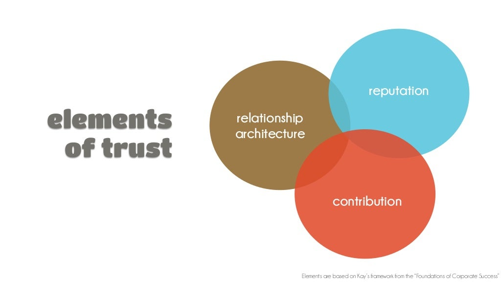 architect and engineer relationship trust