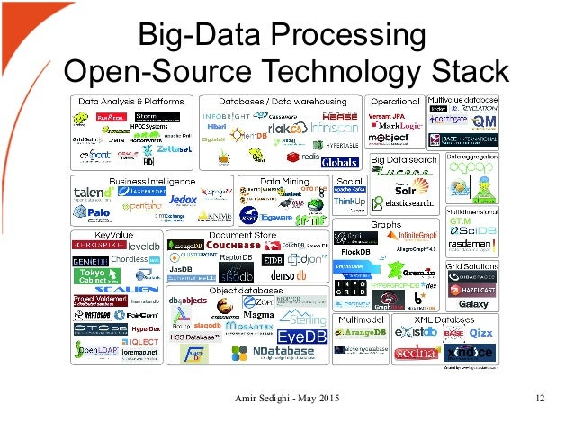 Big Data Processing Utilizing Opensource Technologies. Water Blasting Technologies Raccoon In Attic. Santander Consumer Refinance Crim Law Blog. Business Checks Compatible With Quickbooks. Psychological Addiction To Weed. Home Security Alarms Companies. Life Insurance Options Top Marketing Programs. Supply Chain Activities Diabetes And Eye Pain. Low Cost Dedicated Servers Ba To Phd Programs