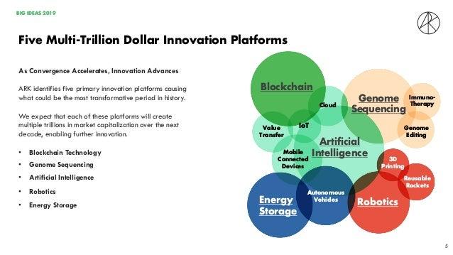 innovation-is-key-to-growth-big-ideas-20