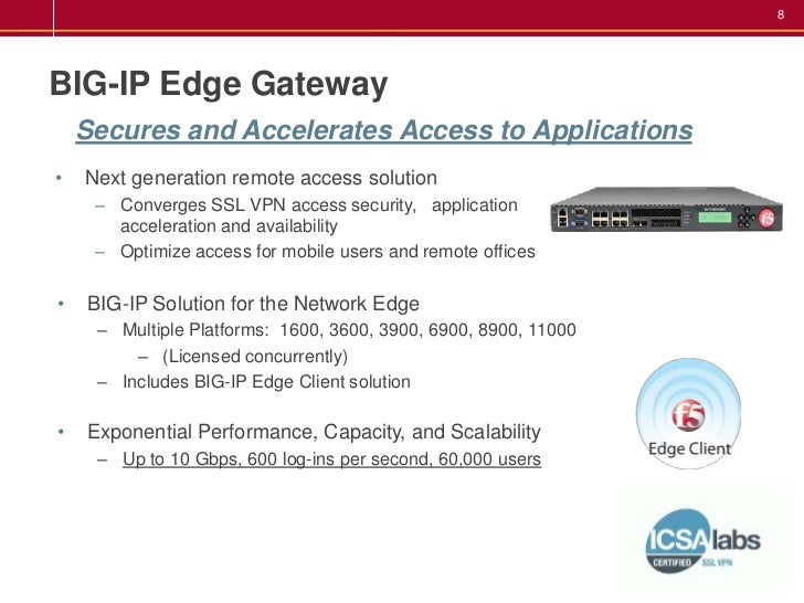 F5-BigIP Edge gateway introduction