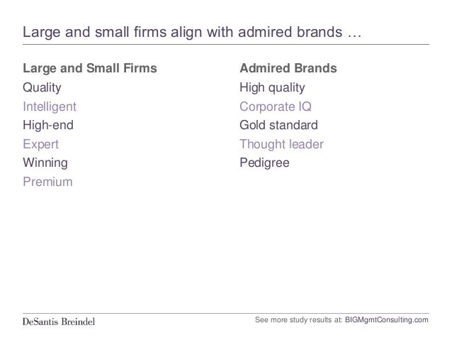 Mid-size firms appear to see their brands – and their firms – in flux. While conveying a sense of change and flexibility c...