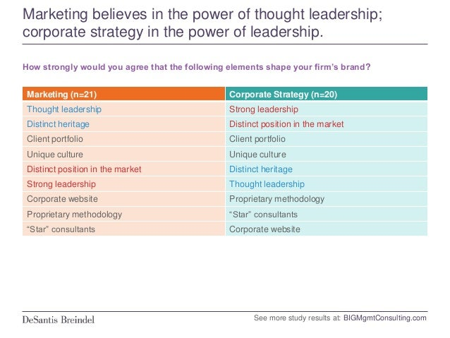 /How Are Firms Deploying Their Brands?6
