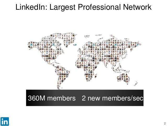 Big Data Ecosystem at LinkedIn. Keynote talk at Big Data Innovators Gathering at WWW 2015 Slide 2