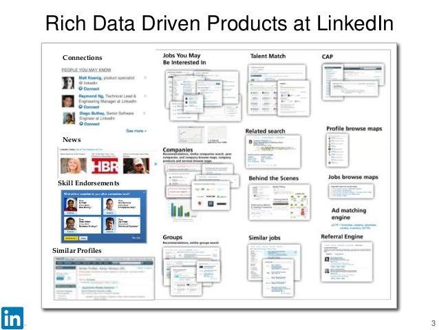 Big Data Ecosystem at LinkedIn. Keynote talk at Big Data Innovators Gathering at WWW 2015 Slide 3