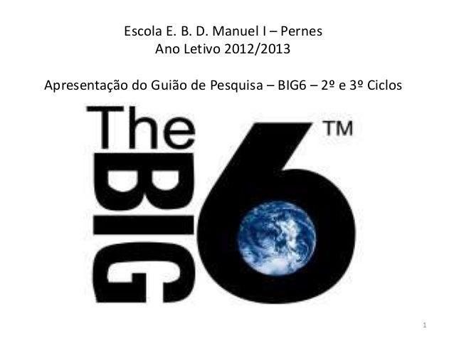 Escola E. B. D. Manuel I – Pernes Ano Letivo 2012/2013 Apresentação do Guião de Pesquisa – BIG6 – 2º e 3º Ciclos 1