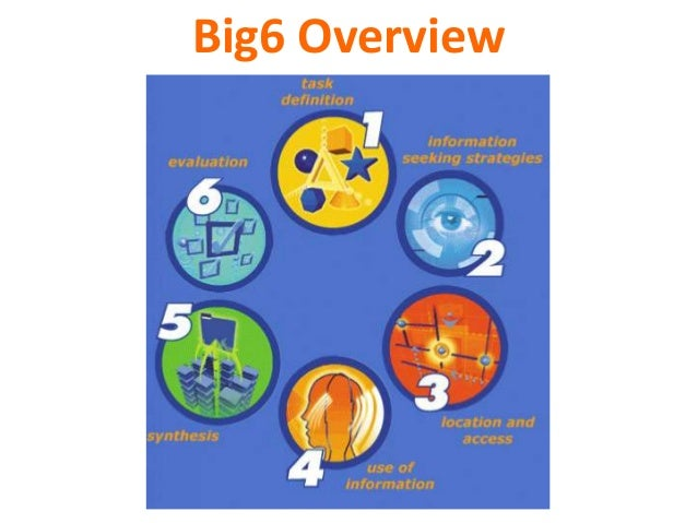 Big6 Overview