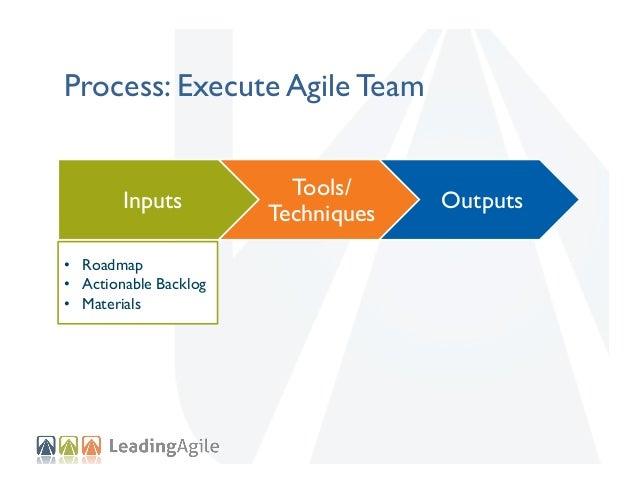 Process: Execute Agile Team  Inputs • Roadmap • Actionable Backlog • Materials  Tools/ Techniques  Outputs