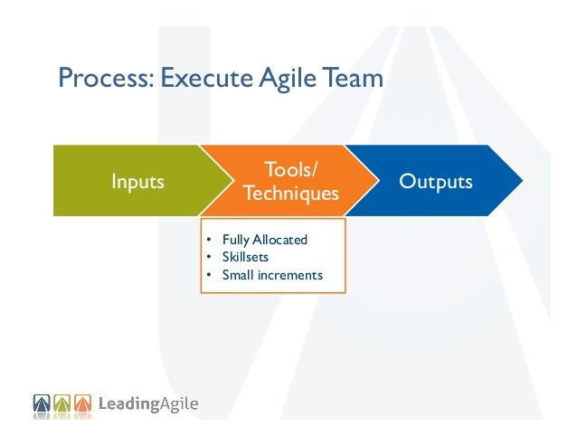 Process: Execute Agile Team  Inputs  Tools/ Techniques • Fully Allocated • Skillsets • Small increments  Outputs