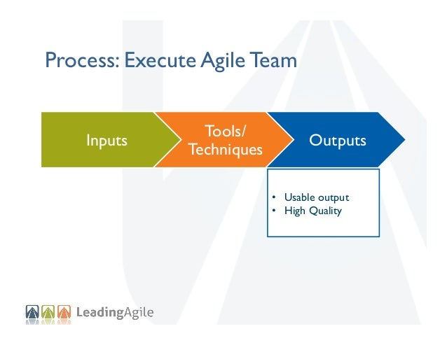 Process: Execute Agile Team  Inputs  Tools/ Techniques  Outputs • Usable output • High Quality