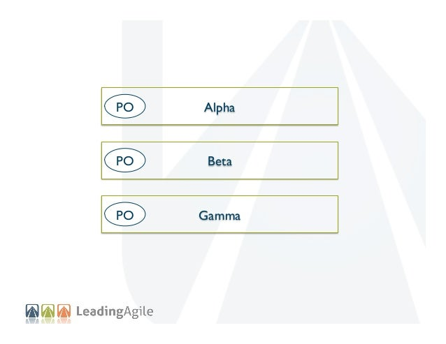 PO    Alpha    PO    Beta    PO    Gamma