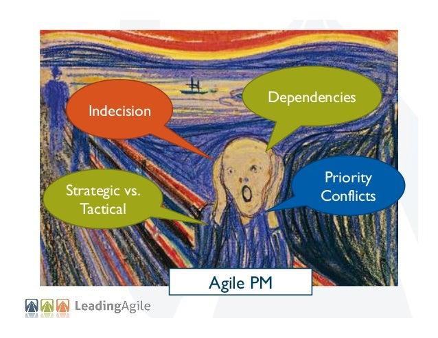 2. Agile Organizations
