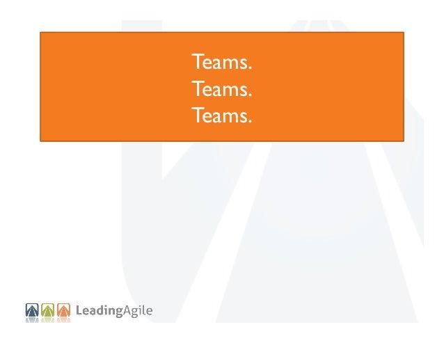Agile Project Management  Scrum Team  Scrum Team  Scrum Team  Scrum Team