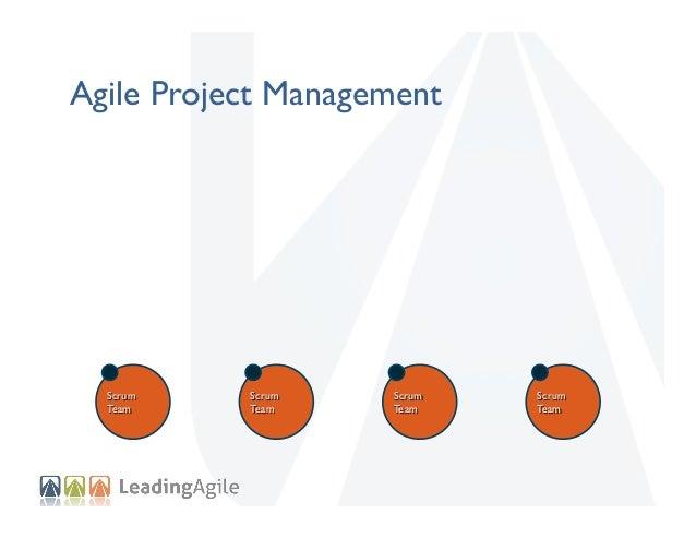 Agile Program Management  Product Team  Scrum Team  Scrum Team  Product Team  Scrum Team  Scrum Team