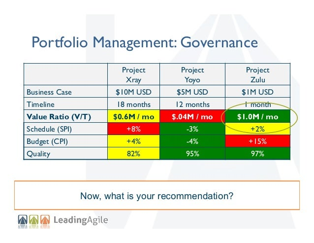 Incremental Funding Cycles Traditionally, reviews happen only during annual budgeting cycle  Instead, executives should re...