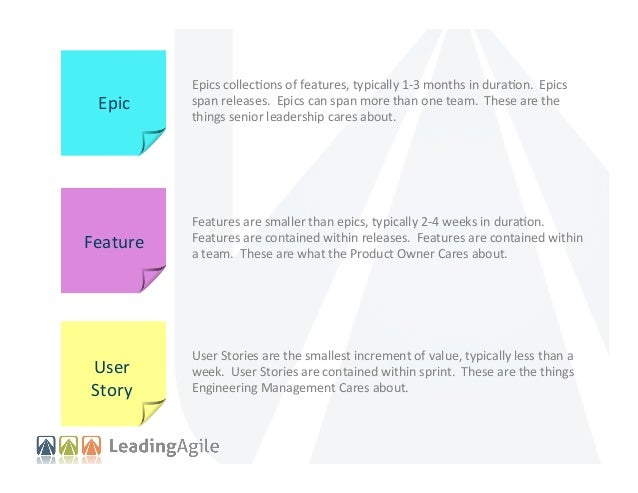 Taxonomy Epic    Feature    Feature    User  Story    Feature    Feature    User  Story    User  Story...