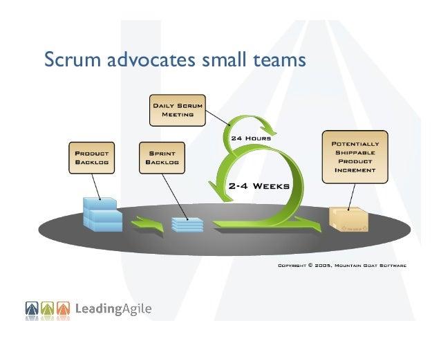 Scrum advocates small teams