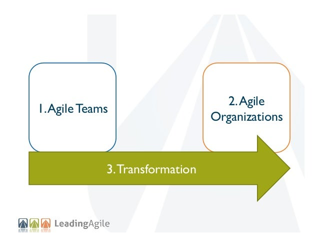 1. Agile Teams  3. Transformation  2. Agile Organizations