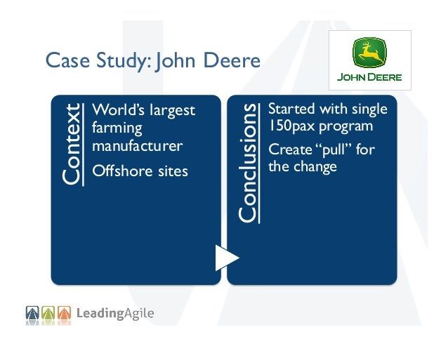 World's largest online grocery £2.47bn in 2011 UK, India  Conclusions  Context  Case Study: Dotcom IT Balance technical ri...