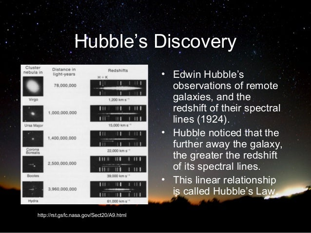 what did edwin hubble discover - photo #28