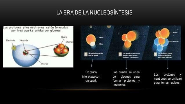 Resultado de imagen de La Nucleosintesis