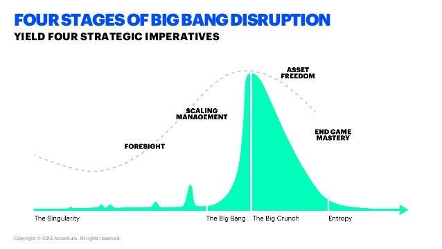 disruptive innovation harvard
