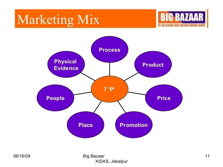 Big Bazaar Marketing Mix (4Ps) Strategy