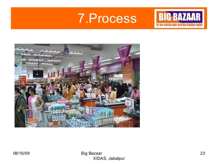 organization study of big bazaar A study on consumer behaviour towards big bazaar, chennai, drvantony joe raja, journal impact from the customers visiting big bazaar were collected as population study organization must facilitate the consumer to act on their purchase intention.