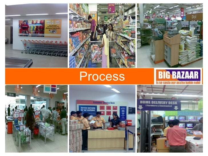 retailing and big bazaar Free essay: a project report on customer preferences in choosing big bazaar, rtc 'x' roads a project report submitted towards the partial fulfillment of the.