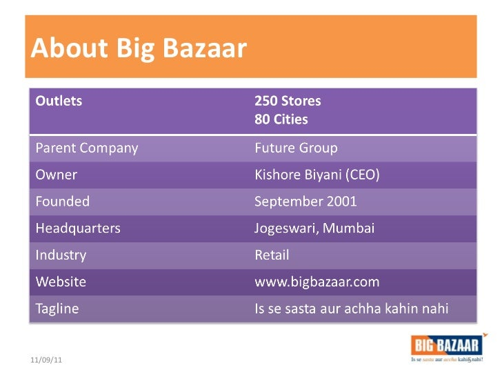 future group big bazaar marketing essay Sample public service announcements public service announcements  behind in a big way  but you will put your future at risk.